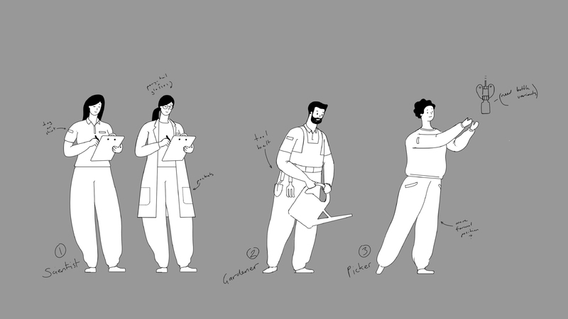 More developed character sketches