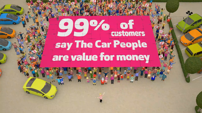 "Frame from 'Value' animation, showing sign held up by customers that reads ""99% of customers say the car people are value for money"""